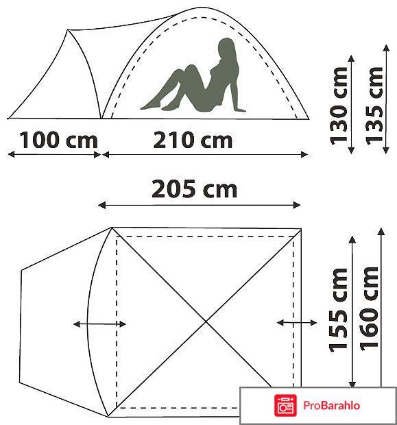 Палатка canadian camper karibu 2 отрицательные отзывы