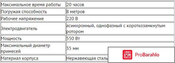 Вихрь ДН-550Н обман