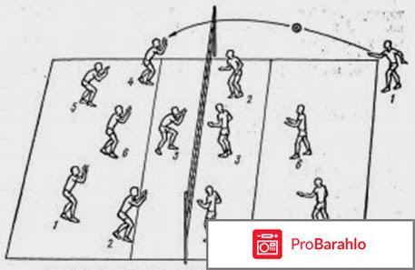 Пионербол - интересная спортивная игра для детей и взрослых отрицательные отзывы