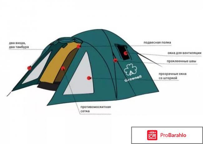 Палатка Greenell «Лимерик 2» обман