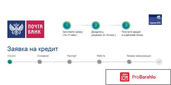 Почта банк кредит наличными условия отзывы отрицательные отзывы