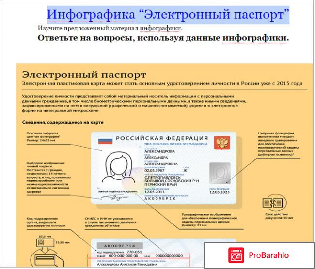 Ff.ru — Национальное Бюро Электронных Паспортов