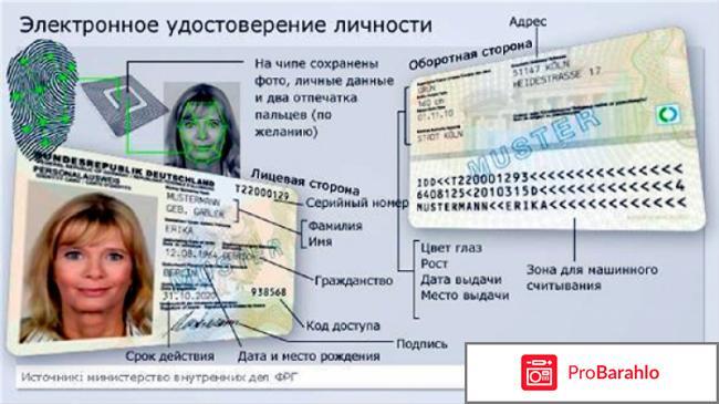 Ff.ru — Национальное Бюро Электронных Паспортов отрицательные отзывы